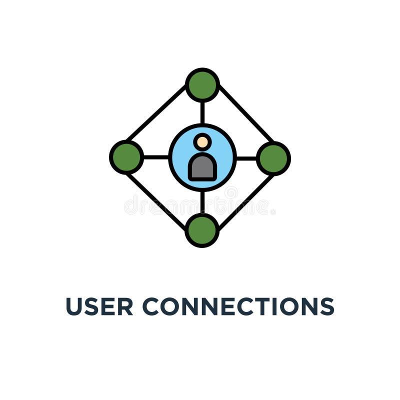 użytkowników związków ikona komunikacyjny pojęcie symbolu projekt, networking, profilowa sieć kontakty, ogólnospołeczny użytkowni ilustracja wektor