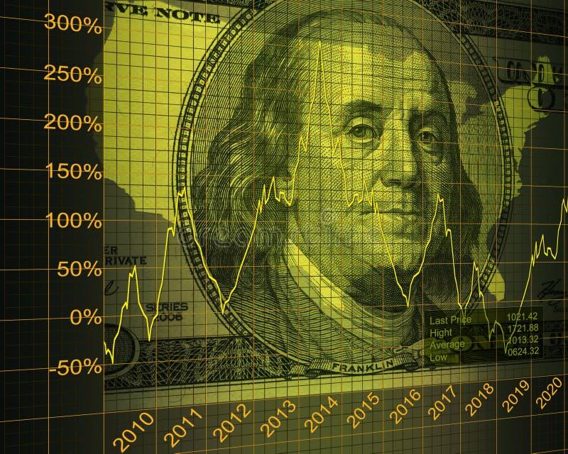 U.S. cadence de change du dollar illustration de vecteur