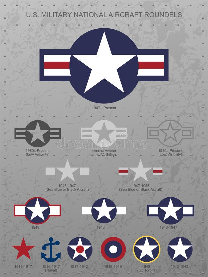 U.S. Military National Aircraft Star Roundels, distressed metal background with rivets, vector illustration royalty free illustration