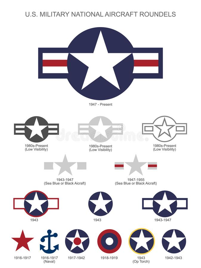U.S. Military National Aircraft Star Roundels, isolated vector illustration. U.S. Military National Aircraft Star Roundels, insignias from 1916 to present vector illustration