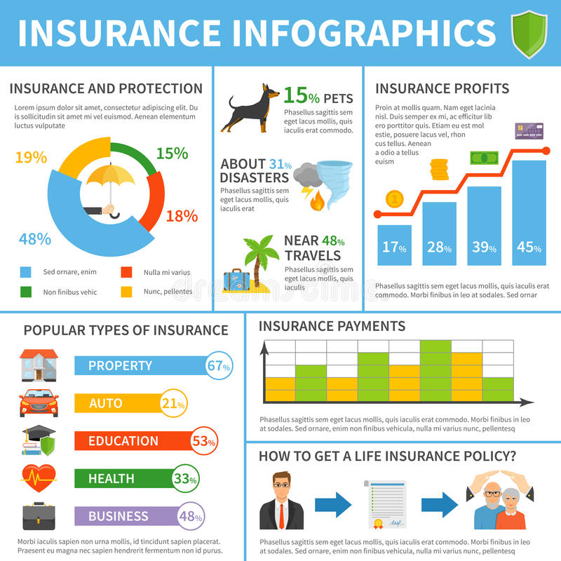 Ubezpieczenie typ Płaski Infographic plakat ilustracji