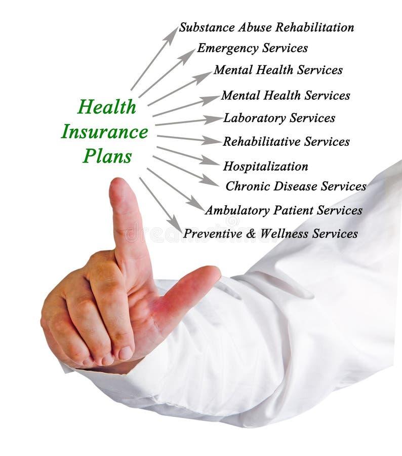 Ubezpieczenie zdrowotne plan zdjęcia stock