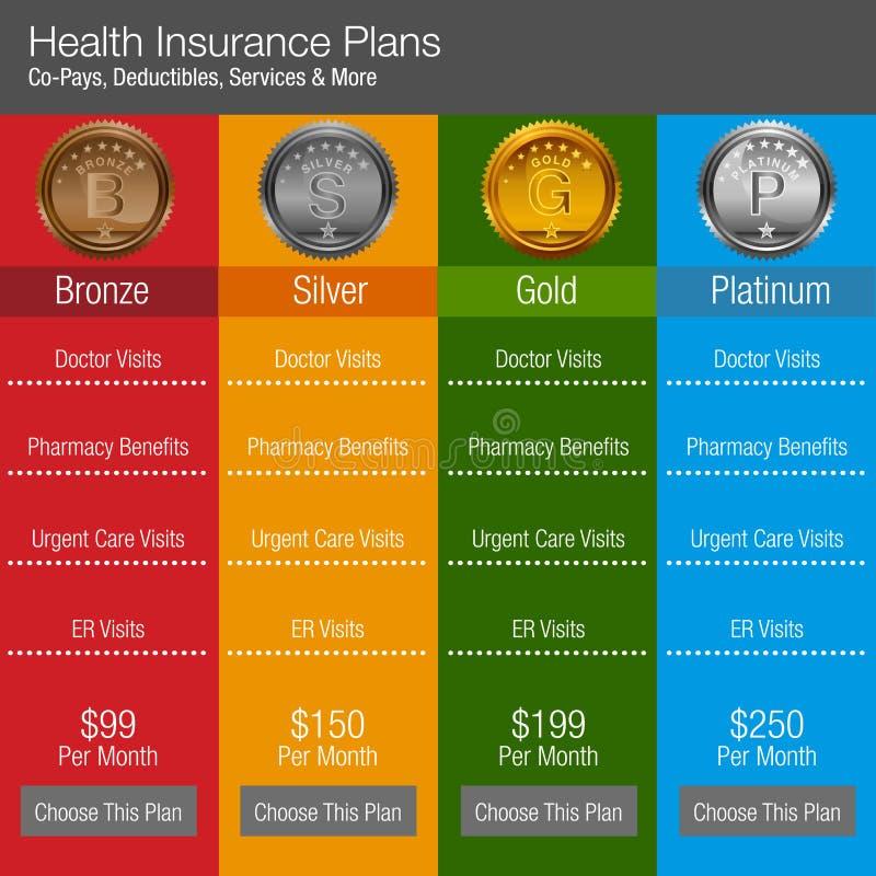 Ubezpieczenie Zdrowotne planu mapy kolor Kodujący ilustracja wektor