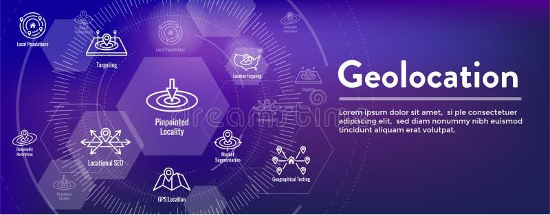 Ubicación de Geo que apunta con la colocación de GPS y la portada de la web del sistema del icono de Geolocation libre illustration