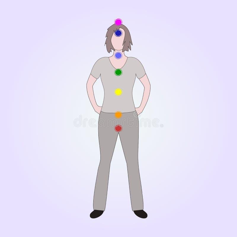 Ubicación de los siete chakras principales de la yoga en el cuerpo humano Silueta femenina ilustración del vector
