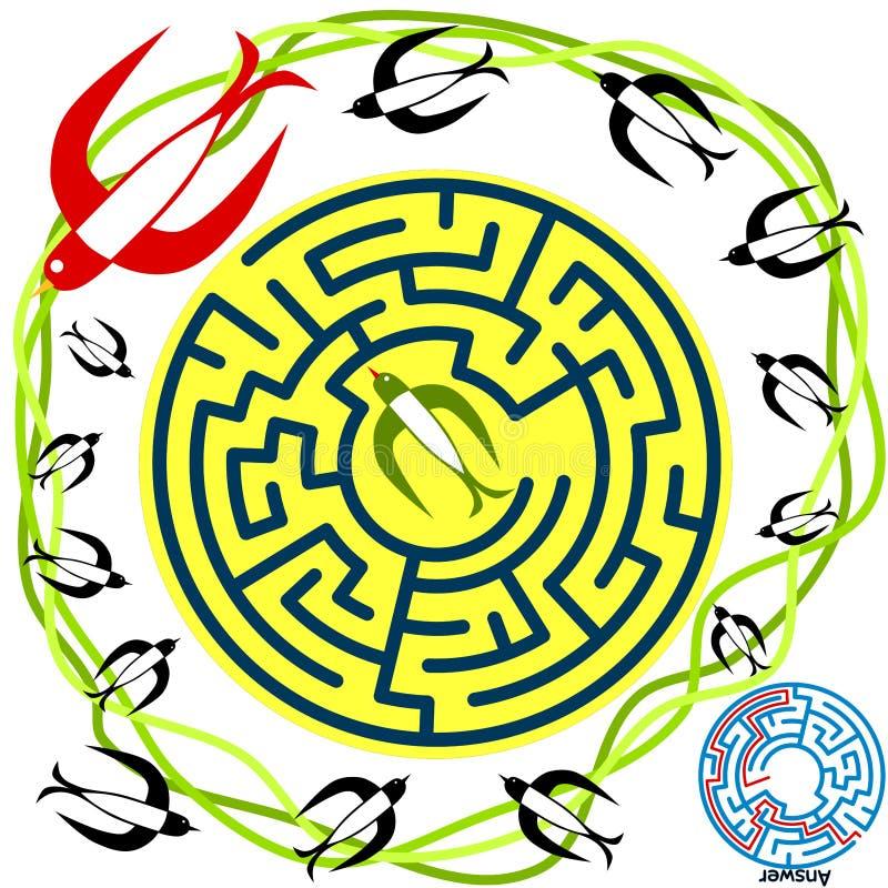 Uccelli Maze Labyrinth Activity Sheet royalty illustrazione gratis