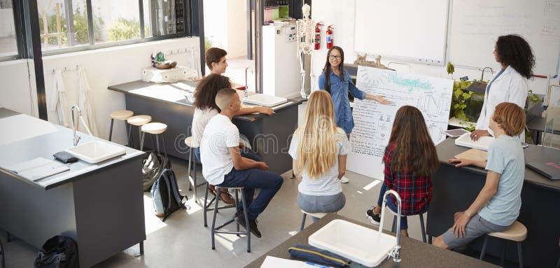 Uczennica przedstawia przed nauki klasą, wysoki kąt obraz stock
