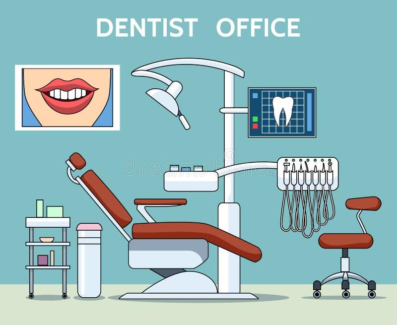 Ufficio del dentista illustrazione vettoriale
