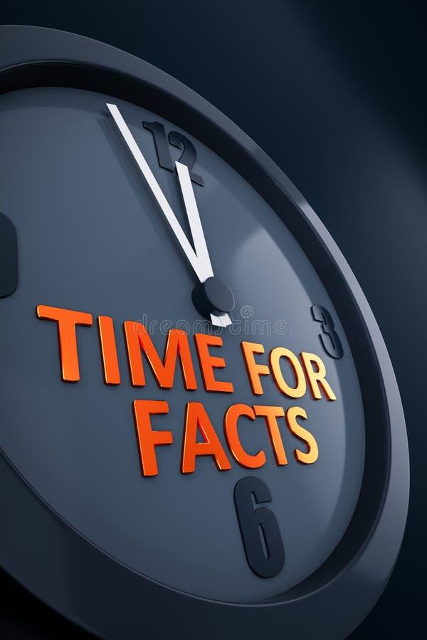 Uhr mit Textzeit für Tatsachen lizenzfreie abbildung