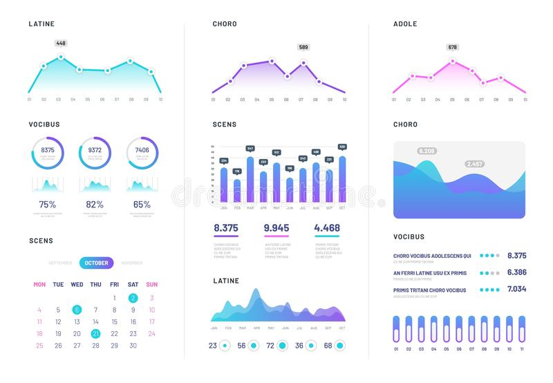 Ui dashboard. Modern infographic with gradient finance graphs, statistics chart and column diagrams. Analysis internet. Vector report. Illustration of chart and stock illustration