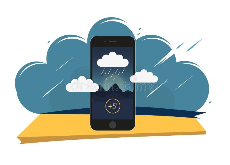 UI ontwerp voor weervoorspelling met sommige uxelementen stock illustratie