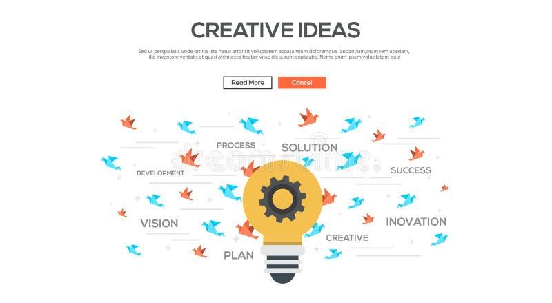 ui-ux创造性的想法的平的被设计的横幅 库存例证