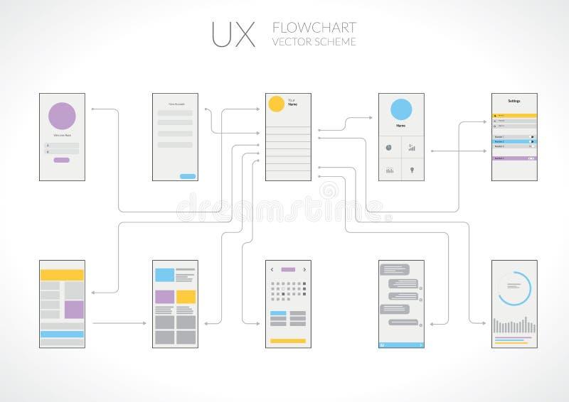 UI UX-Stroomschema Infographic royalty-vrije illustratie