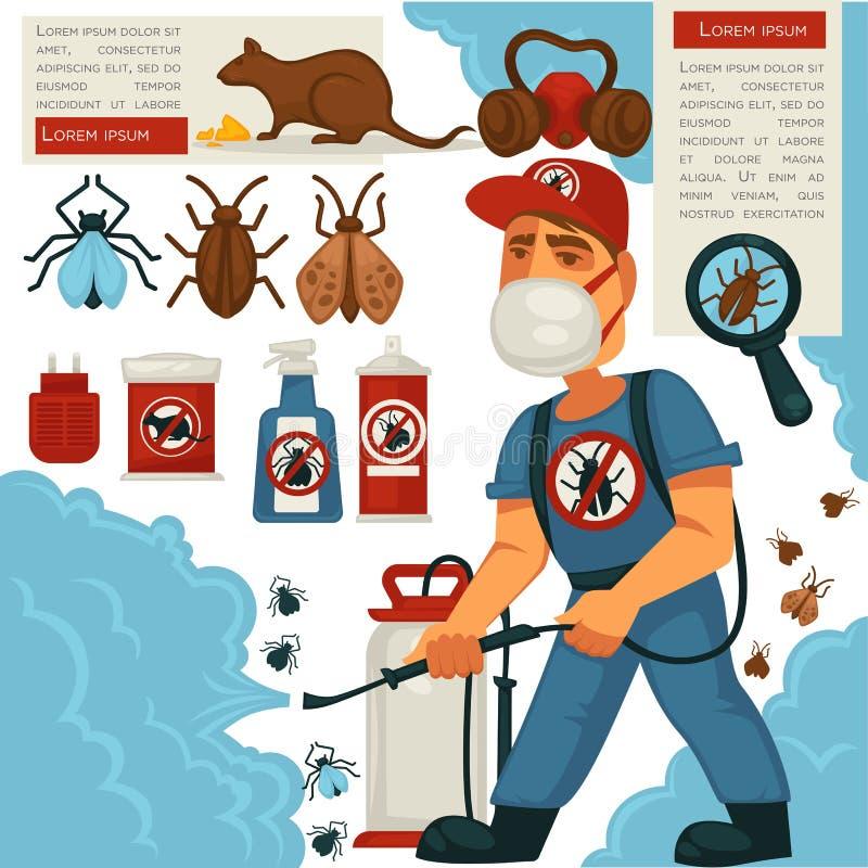 Uitroeiing of de sanitaire binnenlandse affiche van het desinfectie vector vlakke ontwerp royalty-vrije illustratie