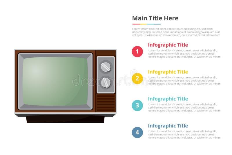 Uitstekend infographicsmalplaatje van televisietv met 4 punten van de beschrijving van de beschikbare ruimtetekst - vector royalty-vrije illustratie