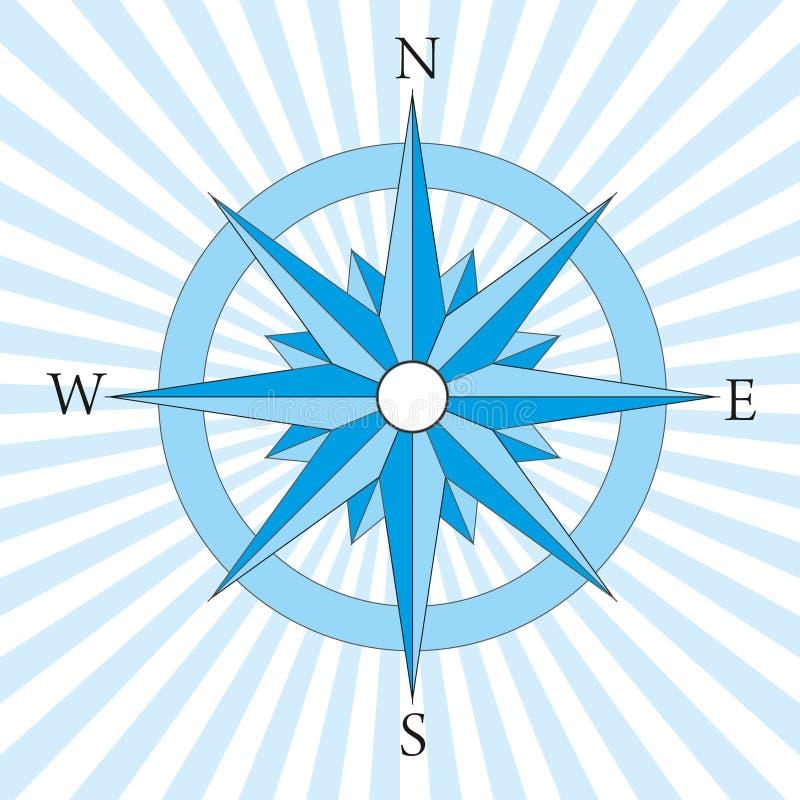 Uitstekend kompas stock illustratie