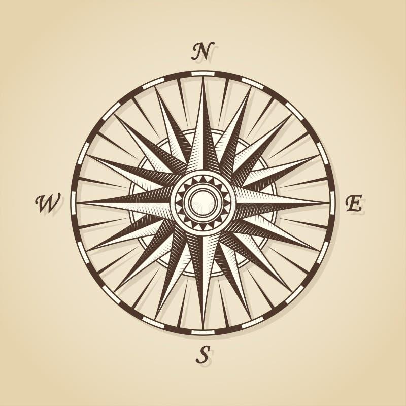 Uitstekende oude antieke zeevaartwindroos Vectortekenetiket emb vector illustratie