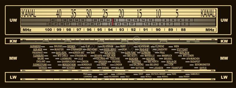 Uitstekende radiowijzerplaat vector illustratie