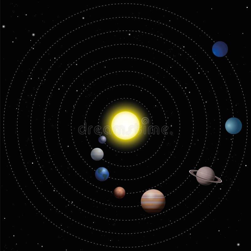 Układu Słonecznego słońce Planetuje Schematycznego modela royalty ilustracja