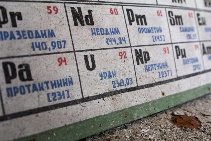 Ukraine chernobyl exclusion zone 20160320 periodic table in chernobyl exclusion zone 20160320 periodic table in abandoned urtaz Gallery