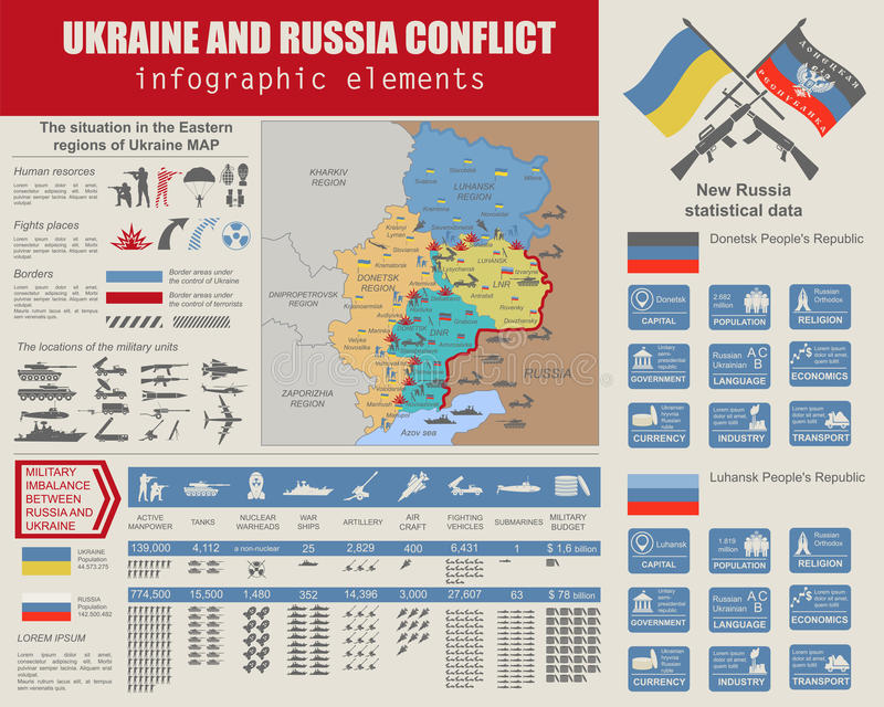 Ukraine and russia military conflict infographic template situa download ukraine and russia military conflict infographic template situa stock vector illustration of icon toneelgroepblik Images