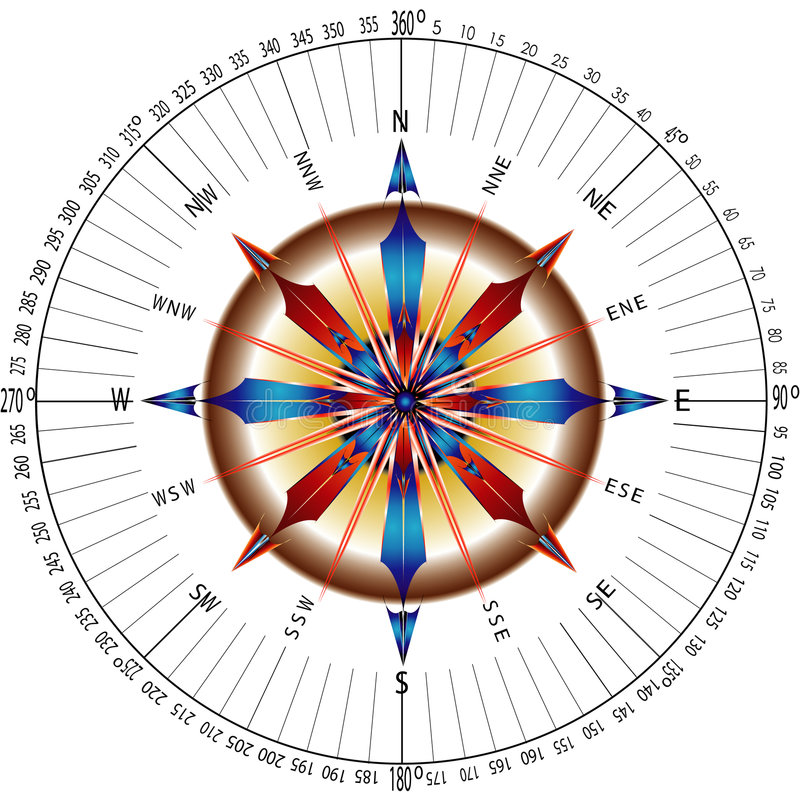 Ultimate compass stock illustration