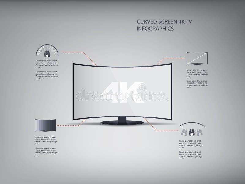 ultra el hd 4k curvó infographics de la pantalla TV adentro ilustración del vector