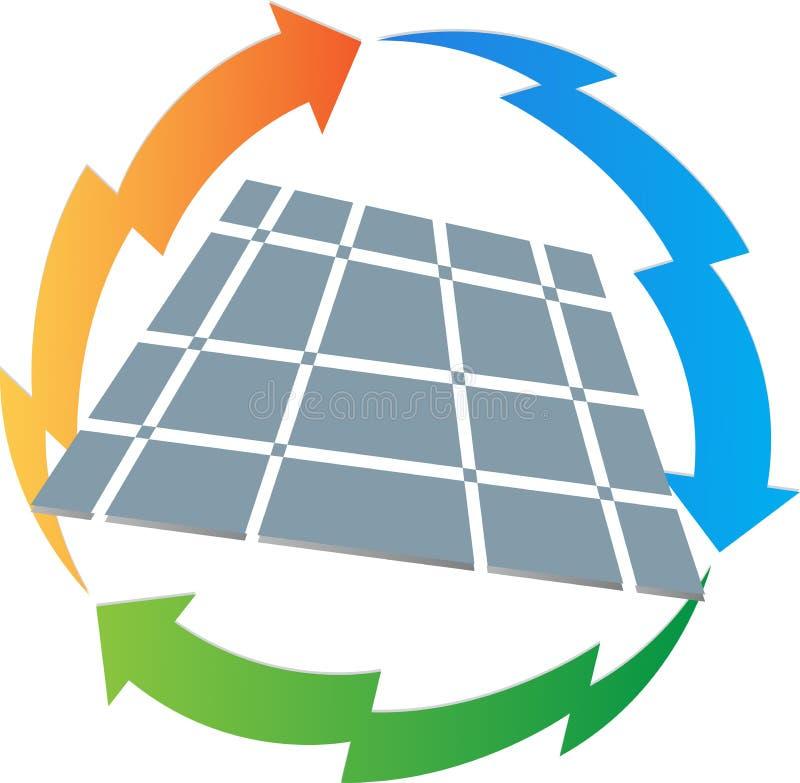 Energias solares ilustração do vetor