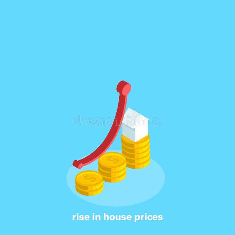 Um diagrama construído das moedas significando uma elevação no preço de bens imobiliários ilustração stock