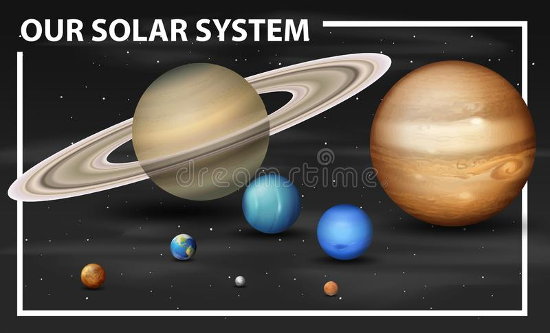 Um diagrama de sistema solar ilustração stock