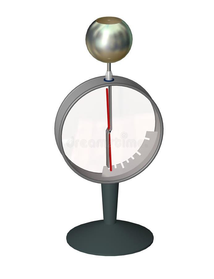 Um eletrômetro Instrumento bonde para medir a carga elétrica ou a diferença potencial elétrica imagens de stock royalty free