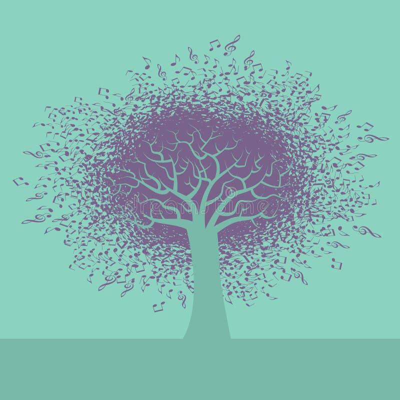 Um fundo abstrato da árvore da música ilustração royalty free