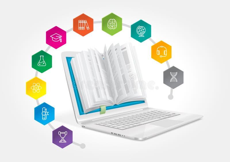 Um portátil com um livro para aprender vários campos da ciência O conceito do ensino eletrónico ilustração stock