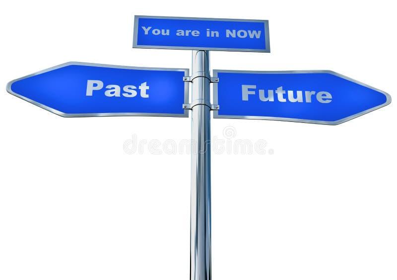 Um sinal de rua azul ao passado e ao futuro e agora ilustração stock