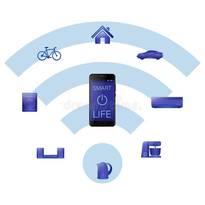 Um smartphone, em torno de que há oito ícones de equipamentos eletrônicos diferentes no fundo do ícone de Wi-Fi O concep ilustração royalty free