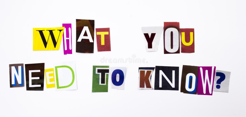 Um texto da escrita da palavra que mostra o conceito do que você precisa de conhecer a pergunta feita da letra diferente do jorna imagem de stock
