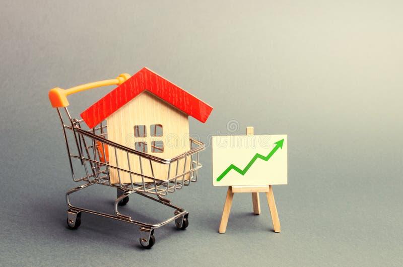 Uma casa vermelha do telhado em um carro de troca e seta verde acima em um suporte Aumentando o custo e a liquidez de bens imobil fotos de stock royalty free