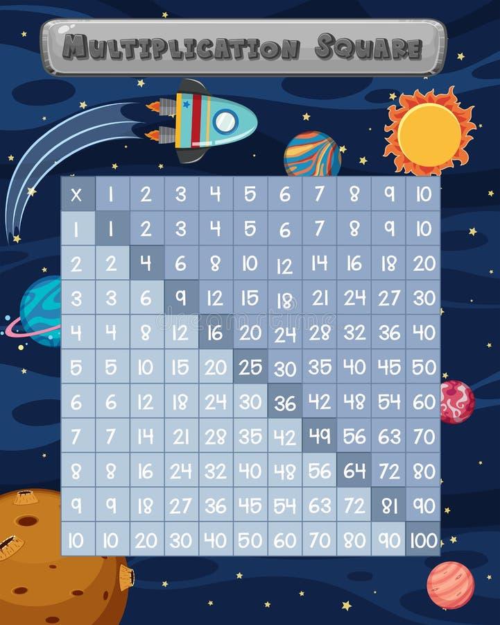 Uma cena do espaço do quadrado da multiplicação da matemática ilustração stock