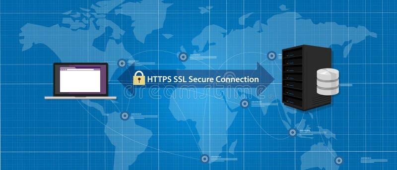Uma comunicação da rede do certificado do Internet da conexão segura do SSL de HTTPS ilustração royalty free