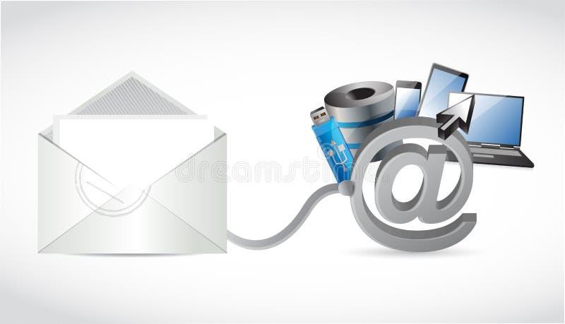 uma comunicação do wifi do email da conexão da eletrônica ilustração royalty free