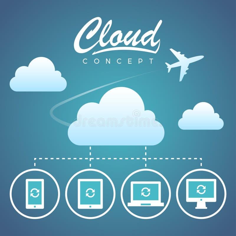 Uma comunicação e dispositivos do conceito da nuvem ilustração do vetor