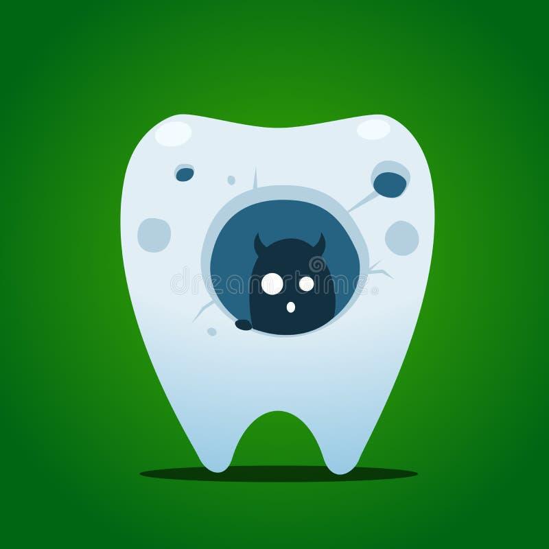 Uma criatura dentro de um grande buraco de dente ilustração royalty free
