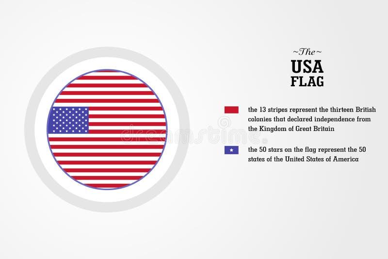 Uma ilustração do vetor do abstact da bandeira dos EUA em um globo Inscrição bonita e alguns fatos históricos sobre a bandeira am ilustração do vetor