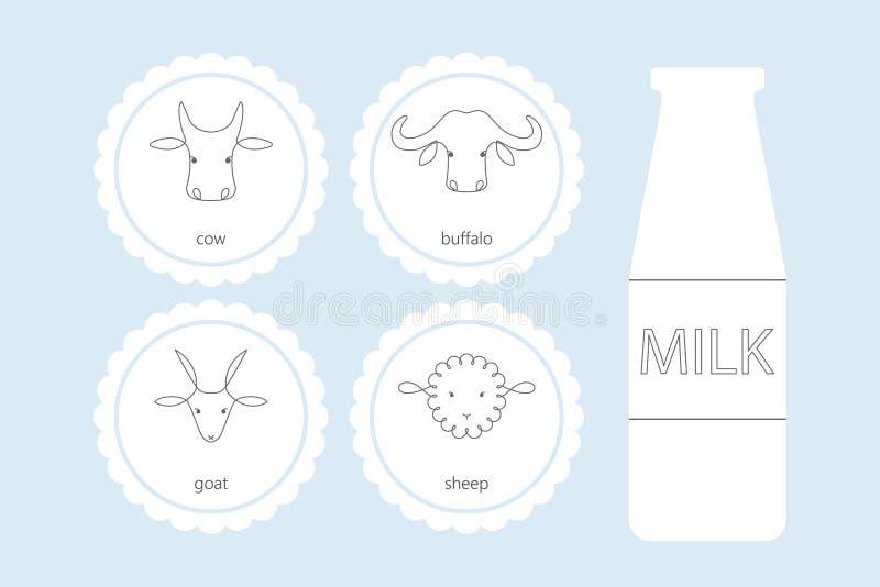 Uma linha ícones de uma vaca, uma cabra, um carneiro, um búfalo ilustração do vetor