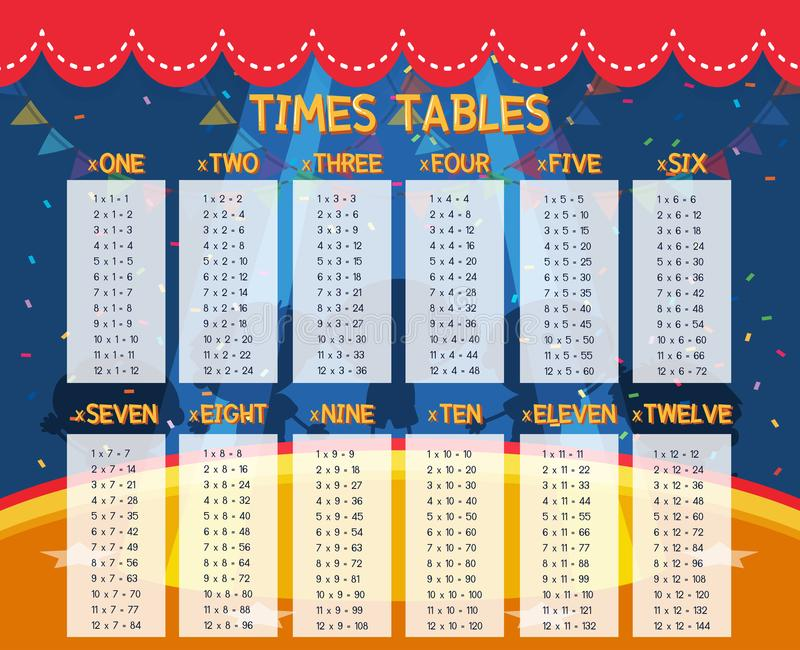 Uma matemática cronometra tabelas ilustração royalty free