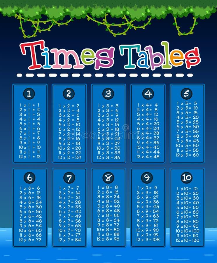 Uma matemática do azul cronometra tabelas ilustração royalty free