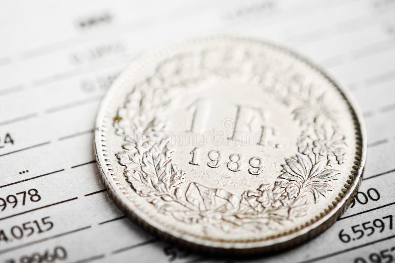 Uma moeda do franco suíço no gráfico de flutuação imagem de stock