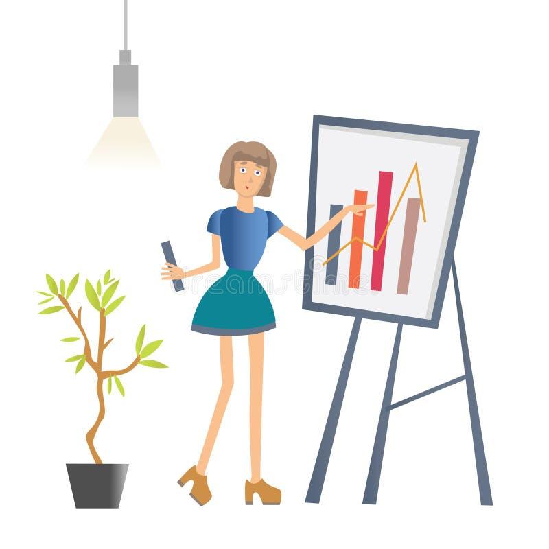 Uma mulher está mostrando um gráfico Apresentação do negócio no escritório da empresa Ilustração do vetor, isolada no branco ilustração do vetor
