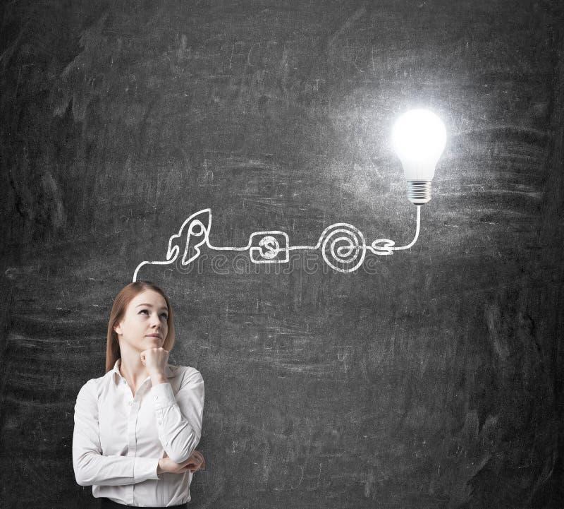 Uma senhora bonita nova está pensando sobre o processo de desenvolver uma ideia nova do negócio Um fluxograma é tirado no chalkbo fotografia de stock royalty free