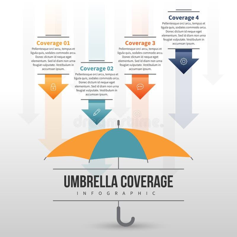 Umbrella Coverage Infographic. Vector illustration of umbrella coverage infographic design element royalty free illustration